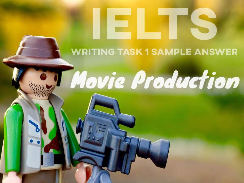IELTS Writing Task 1 Sample Answer: Movie Production (Bar Chart)