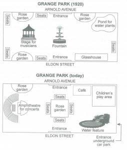 IELTS Cambridge 14 Map