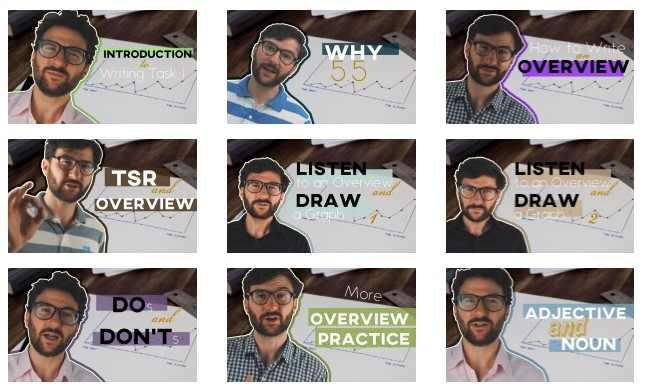 HowtodoIELTS Online Courses FAQ