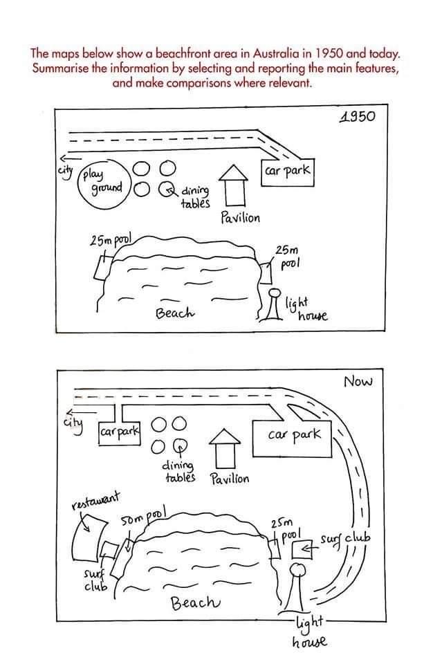 ielts essay beachfront map